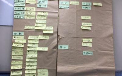 JICA 九州事業マネジメント研修に参加しました。